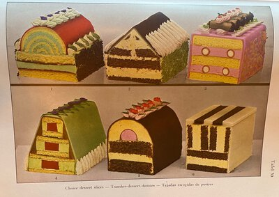 Theory and Practice of the Confectioner. by WEBER, J.M. Erich