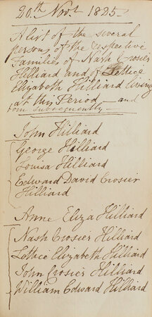 Commonplace book. by HILLIARD, Lettice Elizabeth (née HALLETT).