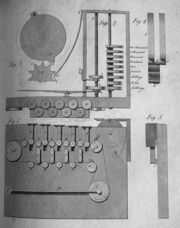 A New Century of Inventions: Being Designs & Descriptions of One Hundred Machines, Relating to Arts, Manufactures, and Domestic Life.... Second Edition. by WHITE, James engineer
