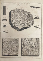 The Theory of the Earth; or an Investigation of the Laws observable in the Composition, Dissolution and Restoration of Land upon the Globe. In: 'Transactions of the Royal Society of Edinburgh, Vol. I, 1788', pp. 209-304 + plates I-II with explanation leaf. by HUTTON, James.