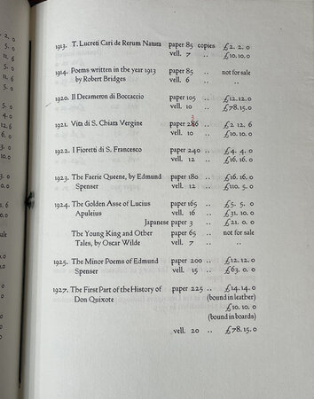 A Chronological List, with prices, of the Forty Books printed at The Ashendene Press, 1895-1935. by ASHENDENE PRESS.