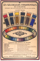 LES SIX COULEURS FONDAMENTALES DU COLORIS. by BOURGEOIS Ainé, manufacturer.