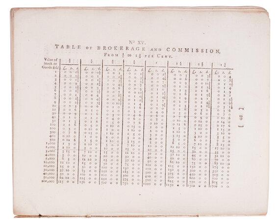 Family Tables; by TRUSLER, John (1735-1820).