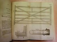 An Essay on the Construction, Hanging and Fastening of Gates; Exemplified in six quarto plates by PARKER, Thomas N.