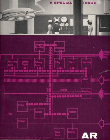 Health and Hospitals (Special Issue) by ARCHITECTURAL REVIEW