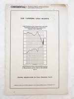 1919 OUR VANISHING GOLD RESERVE Gold Produced and Consumed in the U.S.